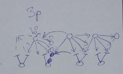 Вязание узора крючком для юбки схема