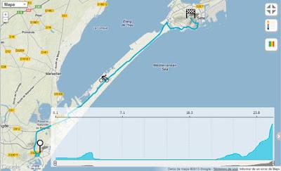 Mapa y perfil Tour Mediterraneo 2013 CRI