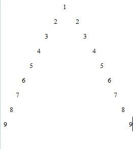 7.จงเขียนโปรแกรมแสดงผลดังต่อไปนี้