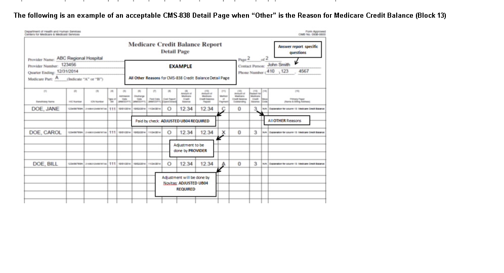medicare credit balance report How to Complete CMS-838 Credit Balance Reports | CMS 1500 claim form ...