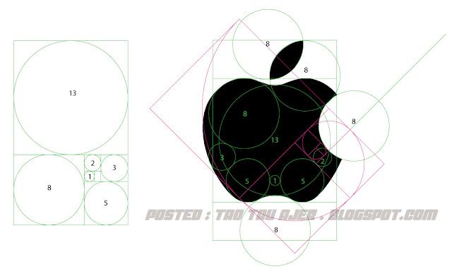 Misteri Gigitan Pada Logo Apple Dan Bagaimana Logo Apple Dicipta