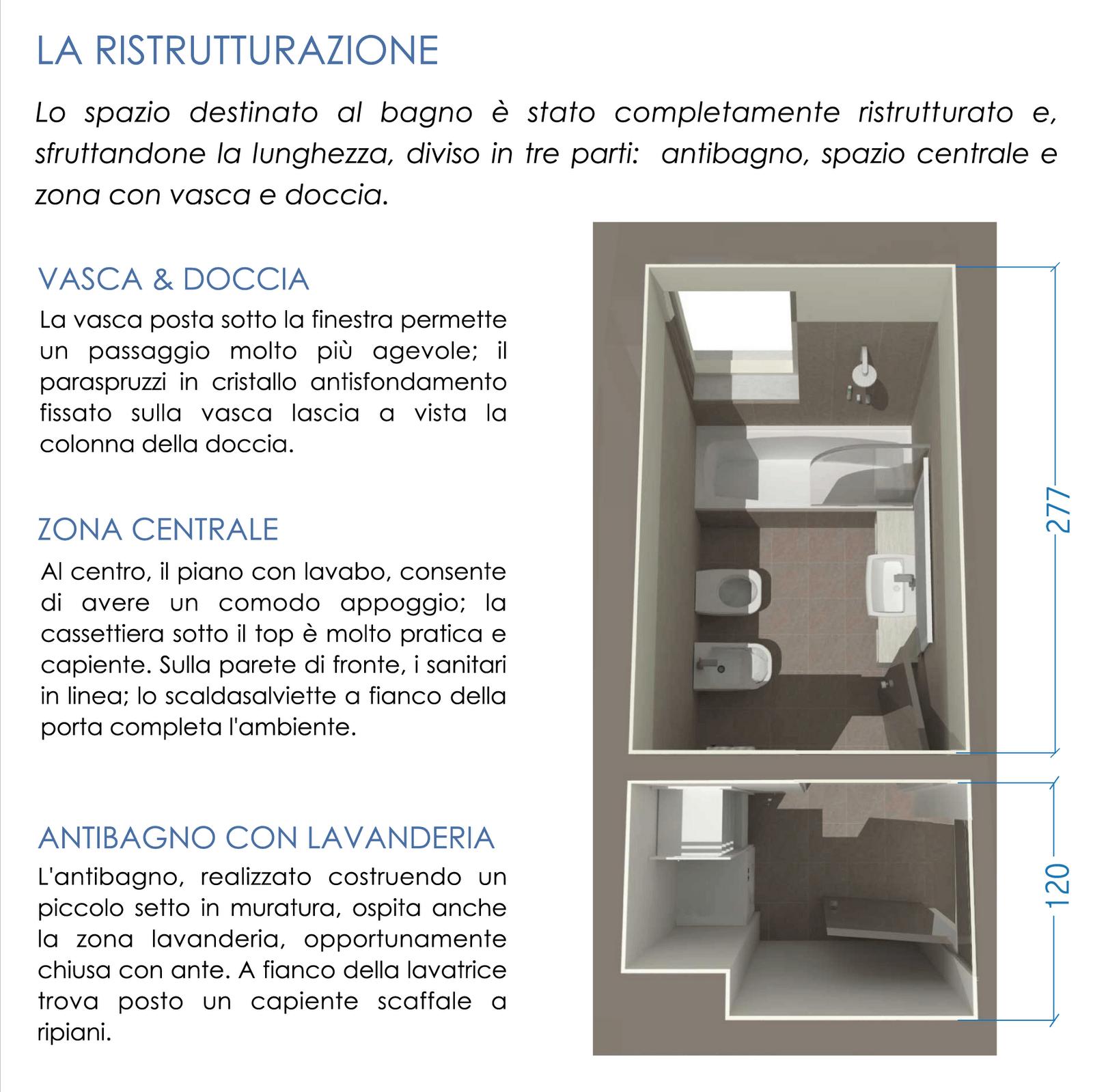 RIPENSARE IL BAGNO  Blog di arredamento e interni - Dettagli Home Decor