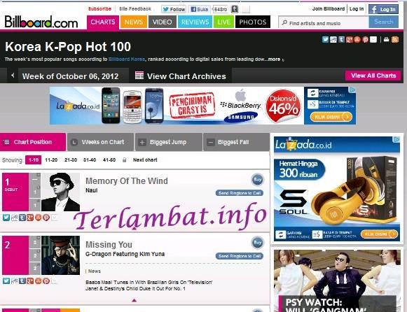 Lagu Korea KPOP Februari 2013