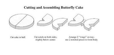 Cookery Corner Chocolate Butterfly Cake