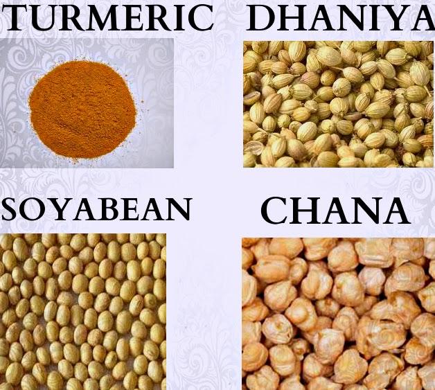 Chana NCDEX, NCDEX Dhaniya, NCDEX soyabean, NCDEX Turmeric, free agri calls, agri commdity tips, Future Trading Tips