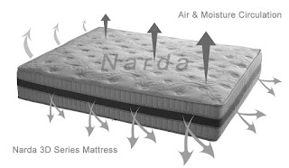 thermal comfort and mattresses
