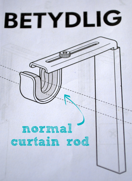 Normal curtain rod