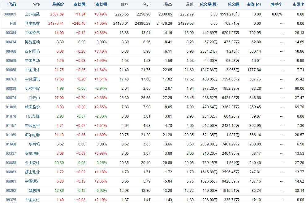 中国株コバンザメ投資ウォッチ銘柄watch20140917