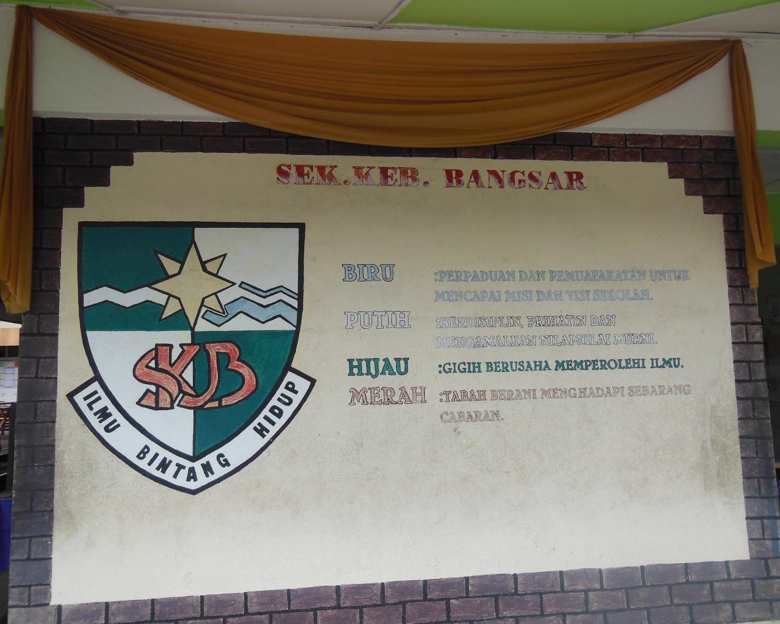Pusat sumber sekolah lencana sekolah kebangsaan bangsar for Mural sekolah