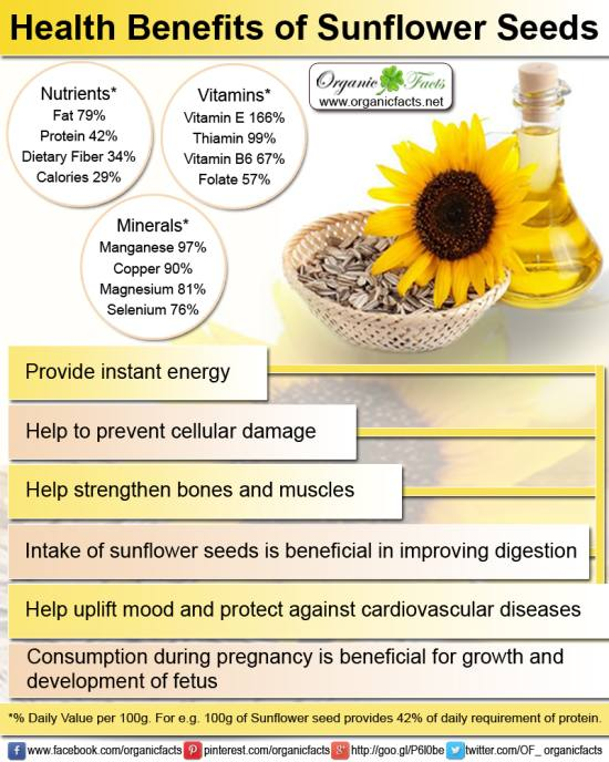 benefits sunflower seeds
