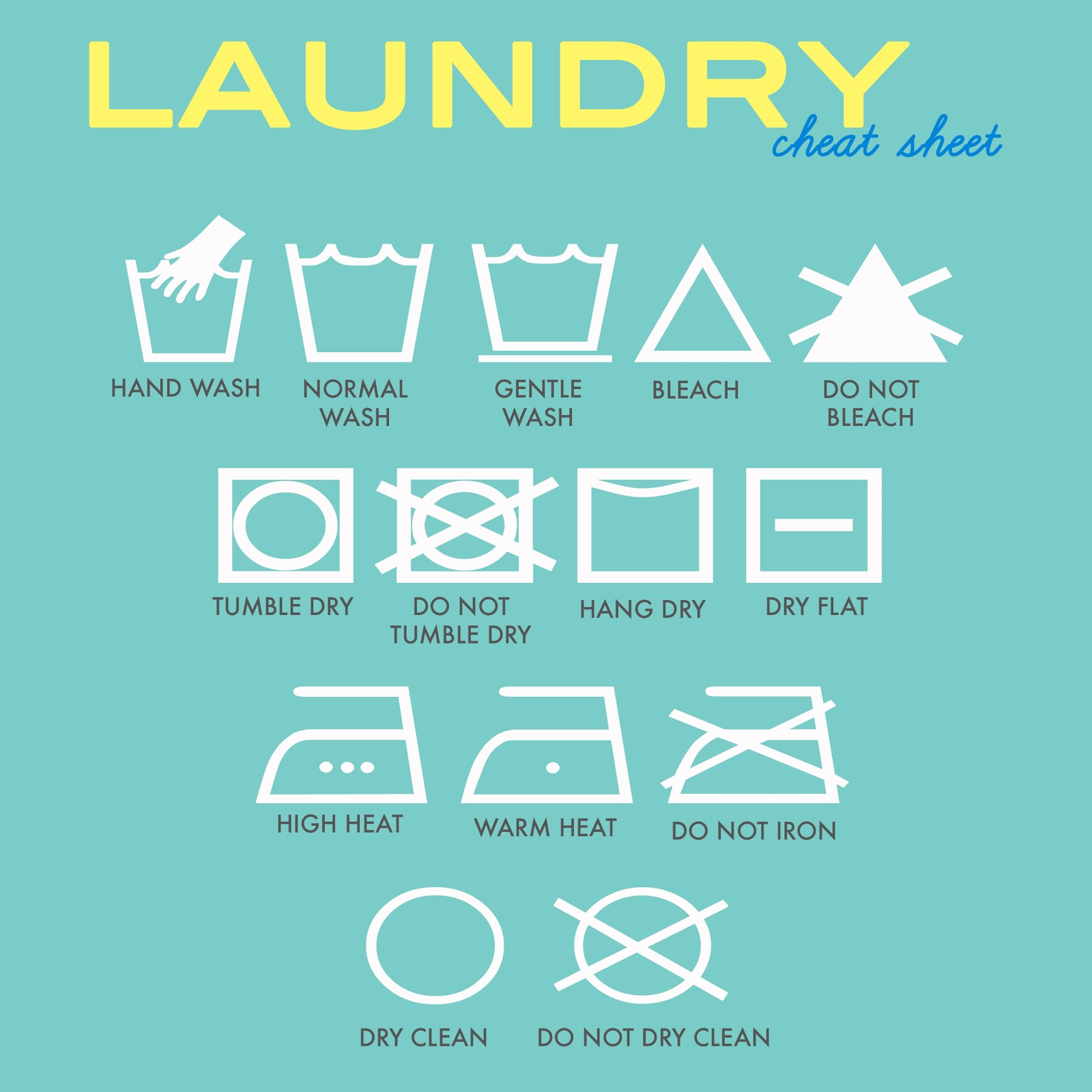 Download laundry symbol art rambling renovators im always forgetting what the laundry symbols mean so this is a fun little way to remember them buycottarizona