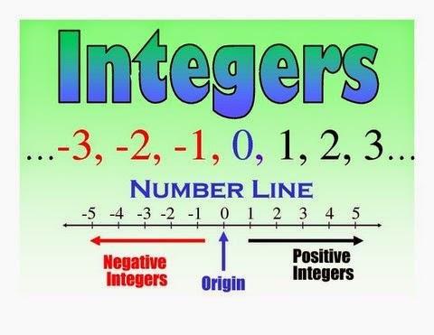 math worksheet : grade 7 mathematics : Math Makes Sense 7 Worksheets