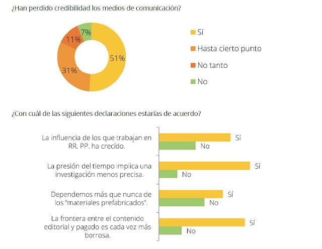 http://canelapr.com/es/informes/