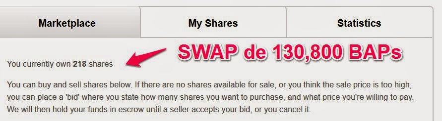 SWAP Paidverts