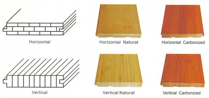 how to cut thick vinyl plank flooring lengthwise