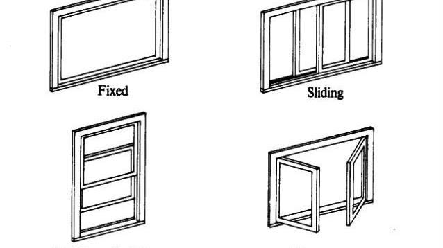 Window - Types Of Windows For Houses