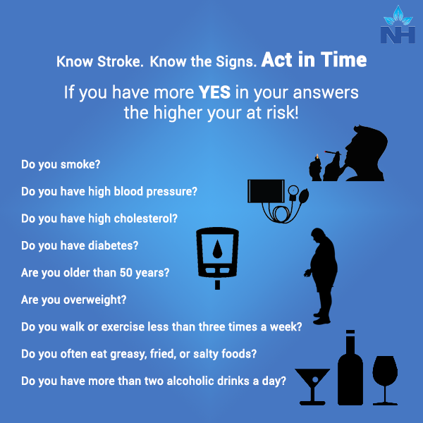 know the stroke risk factors