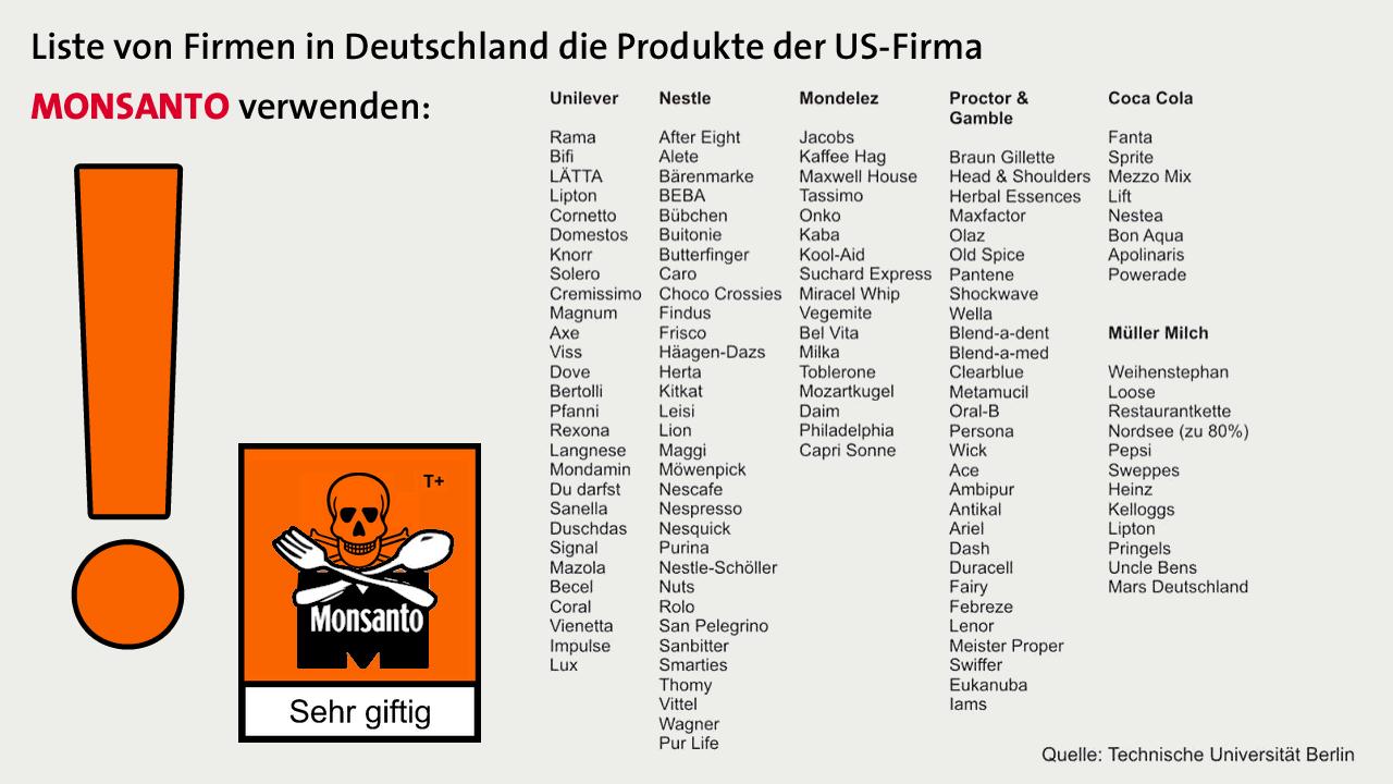 zeitzumaufwachen.blogspot.com: Gen Manipulation Der ganze Wahnsinn ...