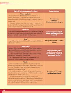Acciones locales para preservar el ambiente - Geografía 6to Bloque 5 2014-2015