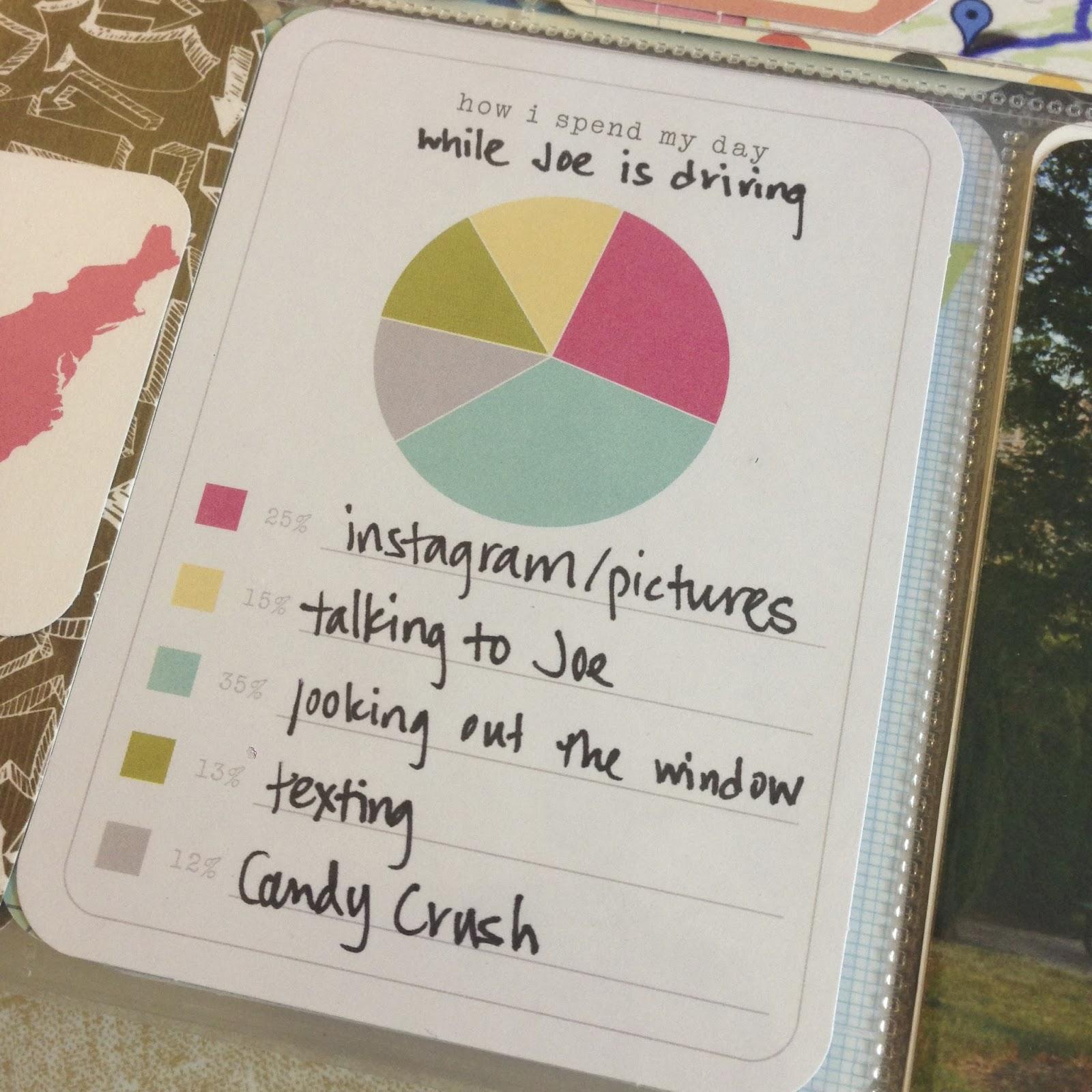 Mrs Crafty Adams Project Life Vacation - Bottom half of us map