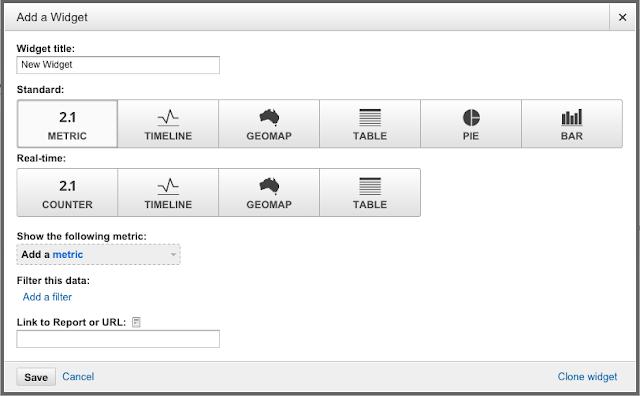 Create widget on Google Analytics