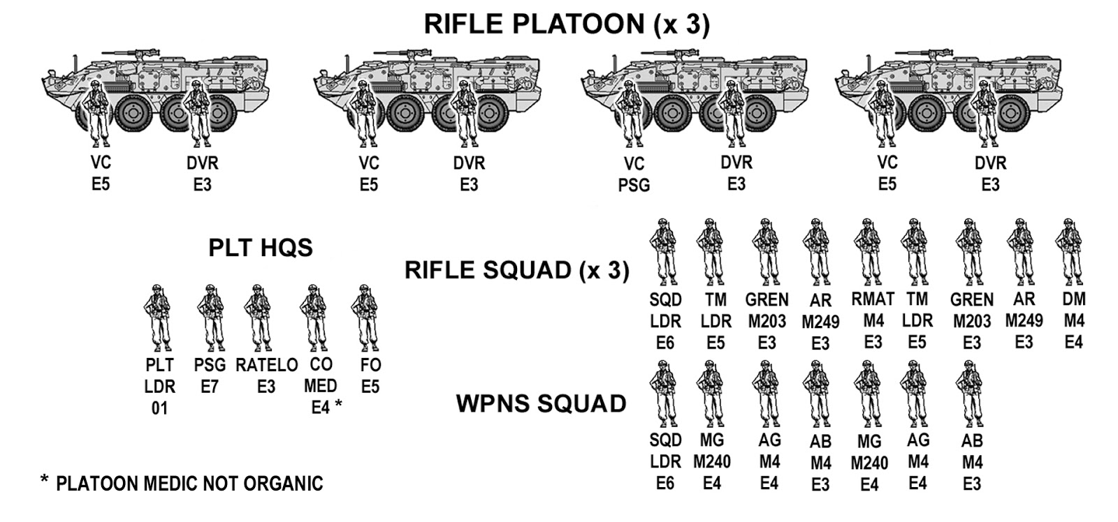 snafu!: is it time to change the size of the marine rifle squad?