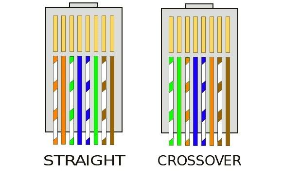 Berbagai Kabel Jaringan Komputer Lan