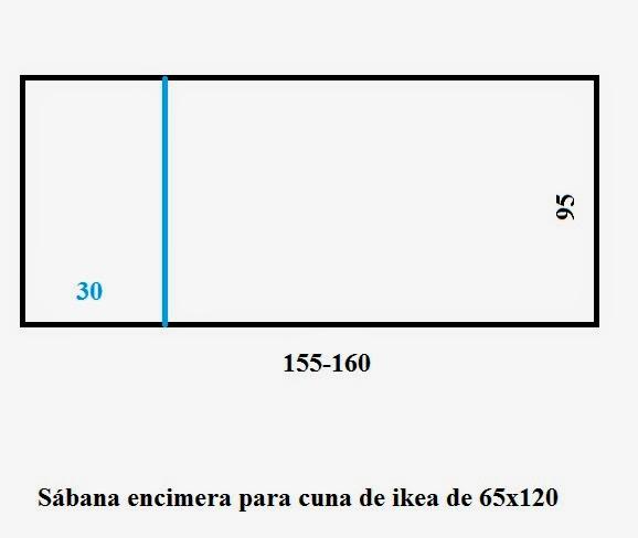 Sewing set patrones 8 s banas cuna for Cuales son las medidas de un colchon individual