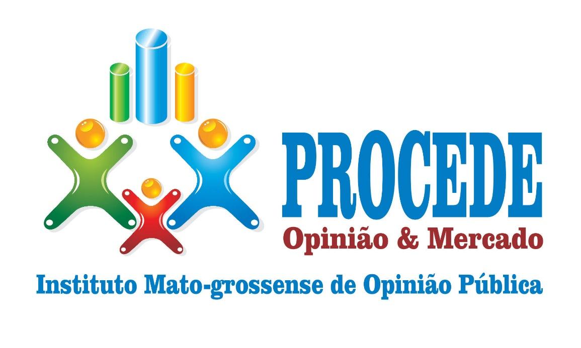 INSTITUTO DE PESQUISAS DE MT