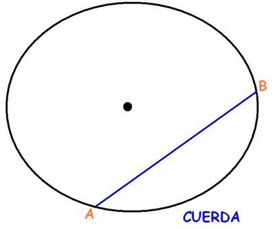 Formas caras hombres in addition Test De Series De Figuras 7 together with Contenido besides 1053 moreover Monosacaridos 2. on cual es la
