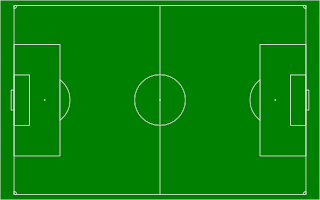 Peraturan Permainan Sepak Bola, Ukuran Lapangan Sepak Bola,