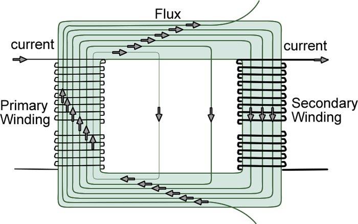 Auto transformer diagram simple free engine image