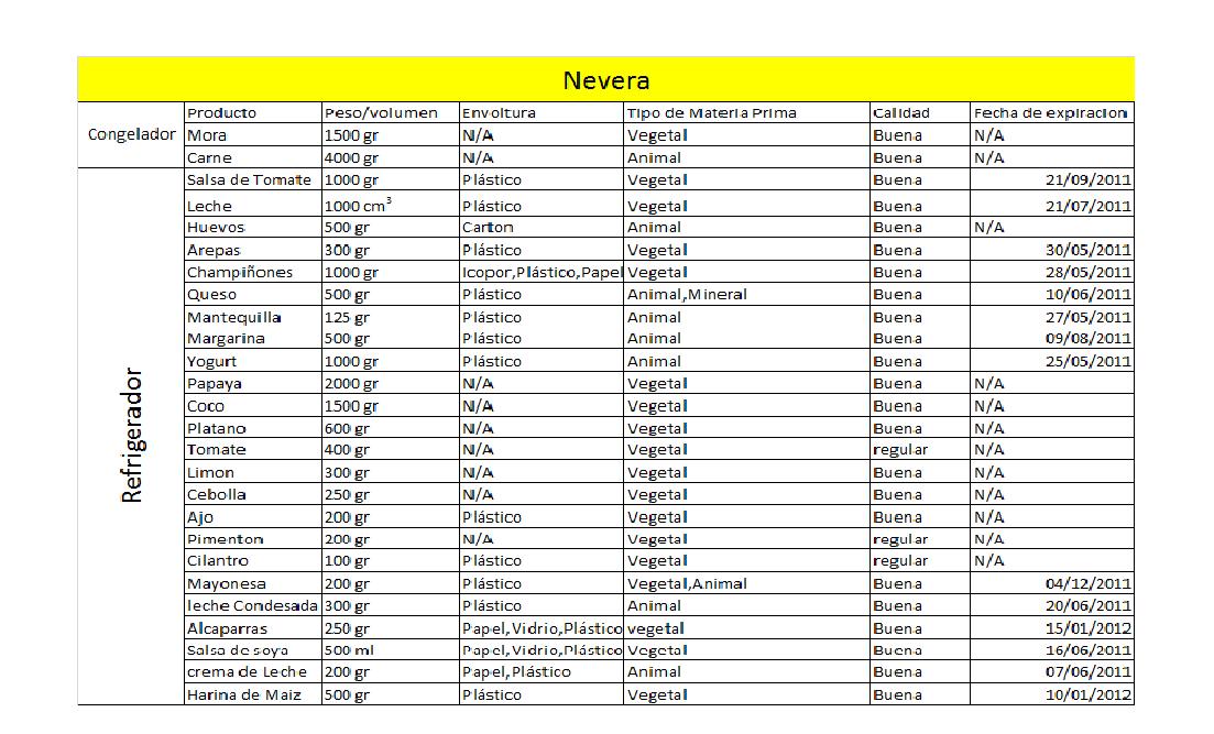 Gesti 211 N Integral De Residuos S 211 Lidos Y Sustancias