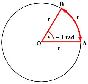 Sudut 1 rad dalam ukuran radian
