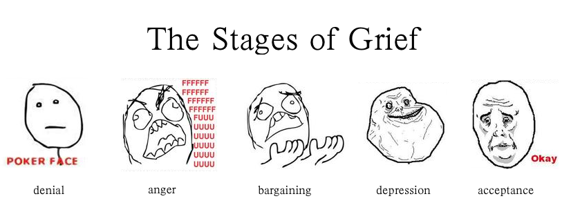 5 stags of grief essay