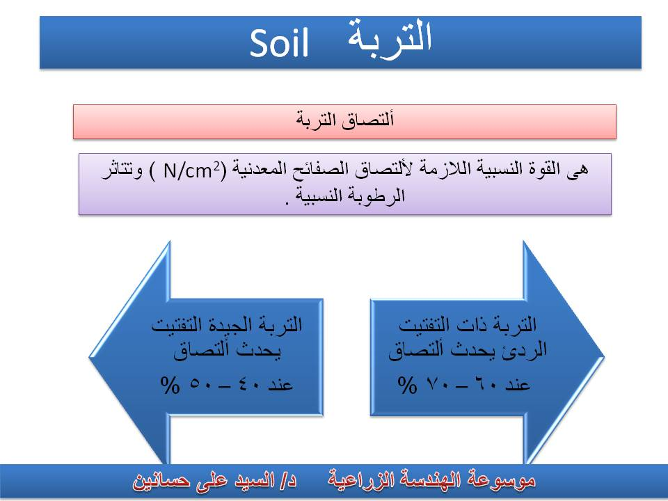 Encyclopedia of agricultural for Soil encyclopedia
