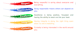 Maunu School Values