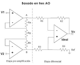 Instrumentacion 1 for Se puede dividir un piso en dos
