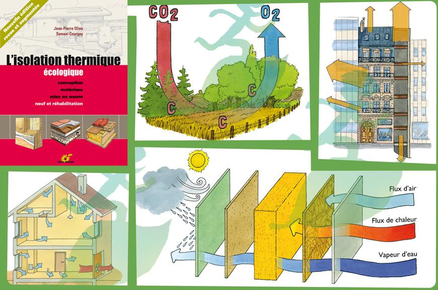 herv nallet graphisme et environnement illustrations pour le livre l 39 isolation thermique. Black Bedroom Furniture Sets. Home Design Ideas