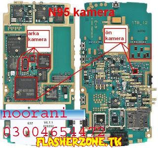 Nokia n95 camera  jumper diagram hardware solution
