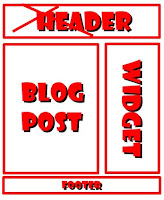 header,blog post,elemen template,elemen blog,layout blogger,cara menghapus header blog