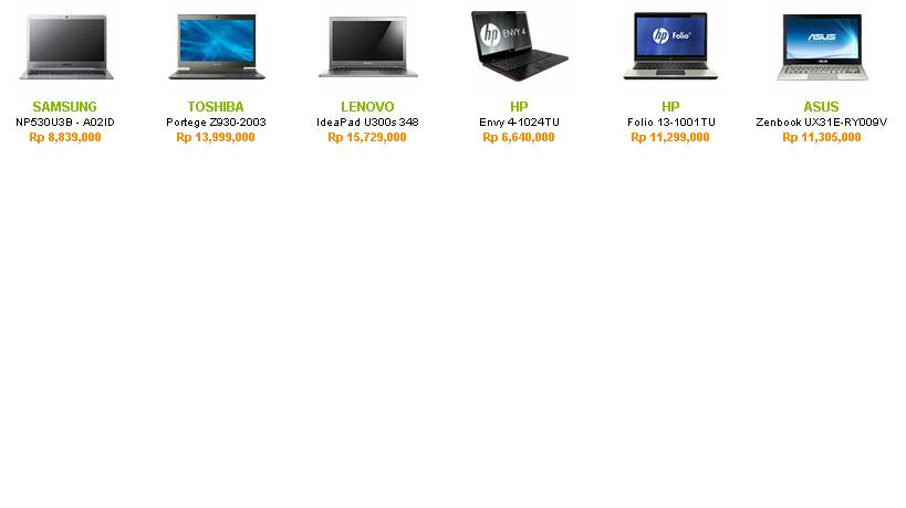 Harga Netbook Lenovo Terbaru Januari 2012 Daftar Harga Laptop