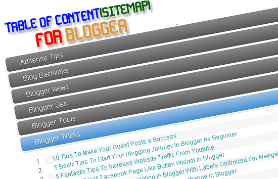 How To Create A Table Of Contents Or Sitemap For Your Blogger