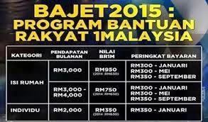 kadar dan tarikh bayaran BR1M 2015