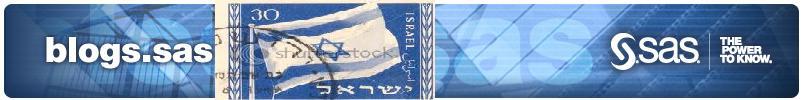 SAS Israel
