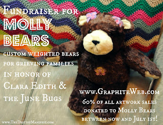 Fundraiser for Molly Bears!