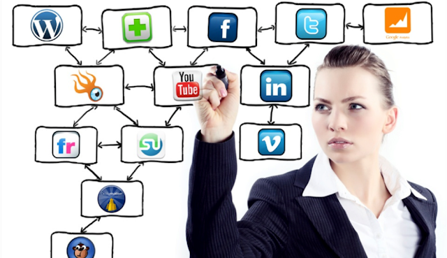 Corso di Social Media Marketing: utilizzare i social per promuoverci sul Web