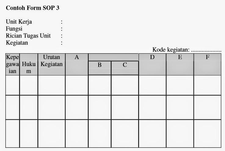 Contoh Dokumen proses 1 Memo Visi Dan Misi