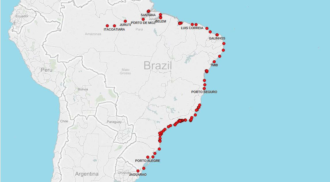 PORTS IN BRAZIL