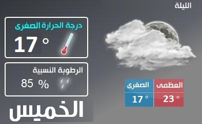الارصاد الجوية المصرية «أخبار الطقس» فى مصر اليوم الخميس 12-11-2015 ، درجات الحرارة وحالة الجو يوم غدا الخميس 12 نوفمبر 2015